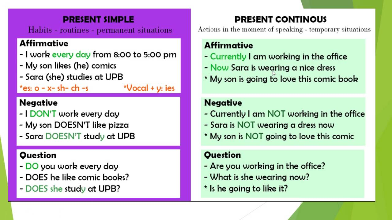Exercise 2 - Simple Present vs Present Continuous ...