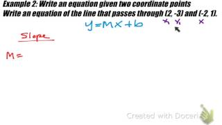 algebra 1 3 1b write equations of lines given the slope and a point or two coordinates points