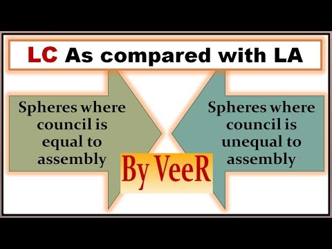 Position of Vidhan Parishad as Compared with Vidhan Sabha-Legislative council & Legislative assembly