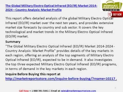 Global Military Electro Optical Infrared EOIR Market 2024