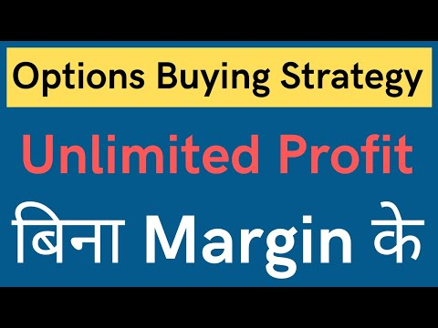 Option Buying Strategy | Options Basics for Beginners | F&O (Tutorial 6)