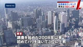 世界都市ランキング 東京はランクアップ!初の3位に