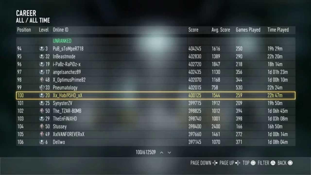 Call of Duty®: Advanced Warfare Leaderboards PS4 - YouTube | 1280 x 720 jpeg 63kB