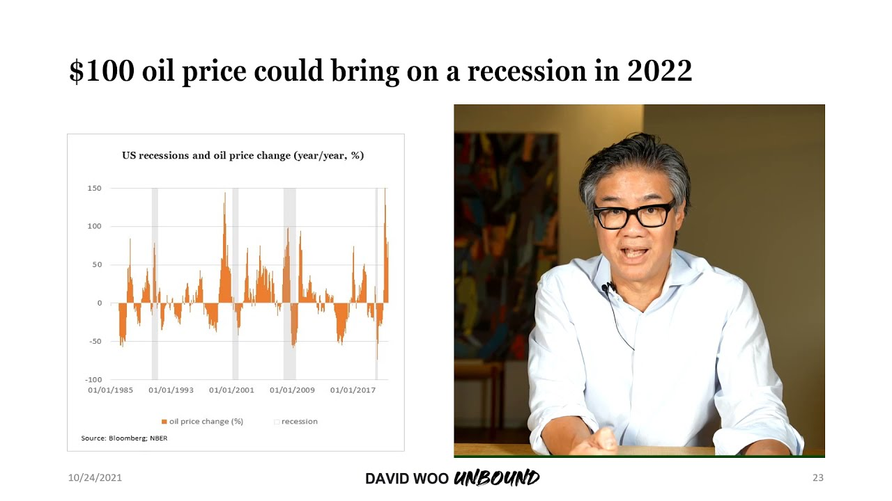 Money Game with David Woo: ESG will be responsible for the next recession