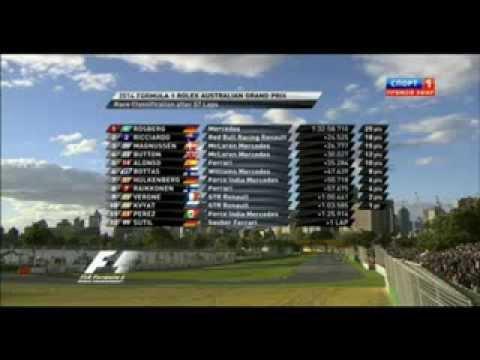 Формула-1 «Гран-при Австралии» 2014