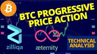 Bitcoin, Zilliqa, Aeternity Technical Analysis