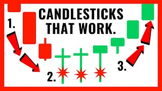 Best Candlestick Patterns (That Work)