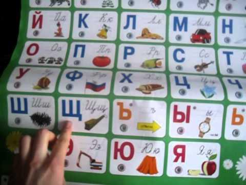 Кто создал русскую азбуку, русский алфавит?