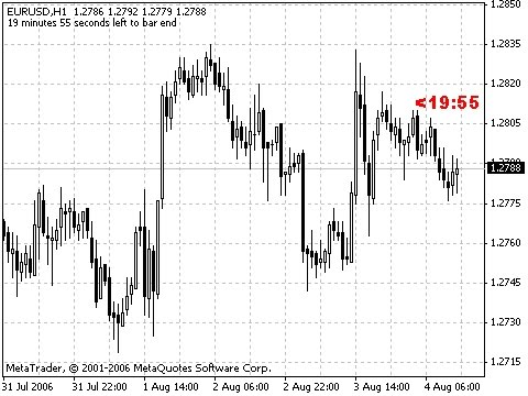Using Fundamental And Technical Analysis Together Metatrader