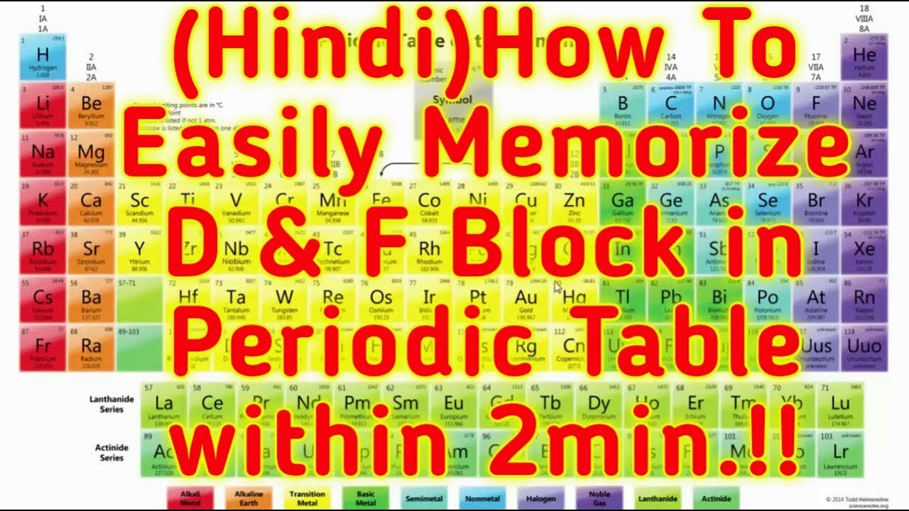 Hindihow To Easily Memorize D F Block In Periodic Table Within