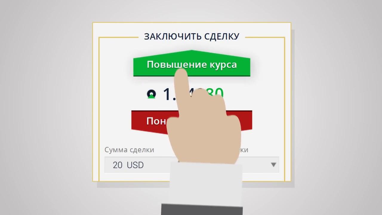 Заработать на Бинарных Опционах | у Сбербанка есть Бинарный Опцион