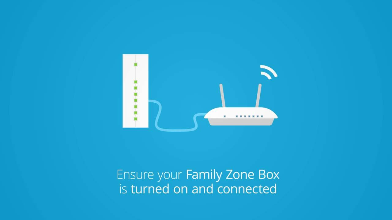 How to set up your Family Zone safe Home Network - YouTube