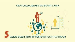 видео Про Автоматизацию Сетевого Бизнеса