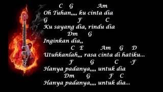 Anji-Dia (Kunci Gitar&Lirik)