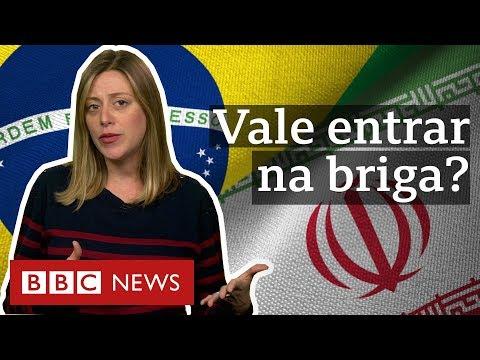 O que Brasil