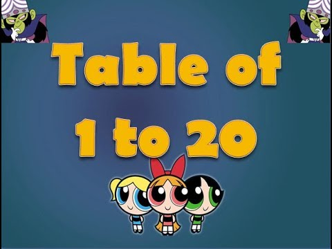 Learn Table of 1 to 20   Tables for Kids   Maths Tables