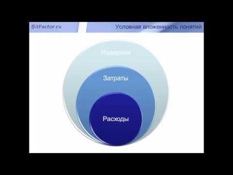Обзор и сравнение понятий «затраты», «расходы», «издержки»