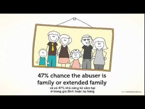 Clip ngăn chặn lạm dụng tình dục trẻ em - How to tell your child