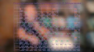 Периодический закон | Видеоурок по химии 8 класс