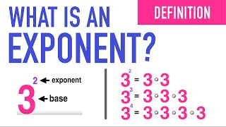 WHAT IS AN EXPΟNENT IN MATH?
