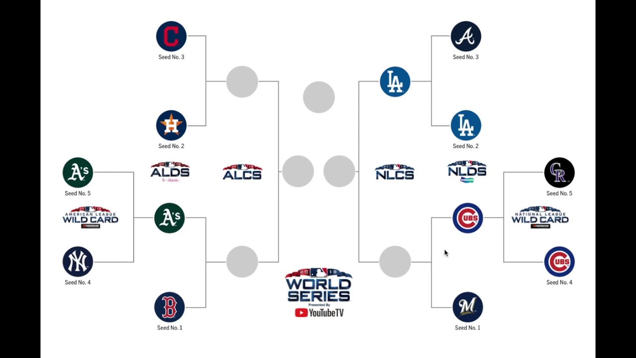 8a5950df8 Predicting the 2018 MLB Postseason Playoffs - My Bracket | CRB - YouTube