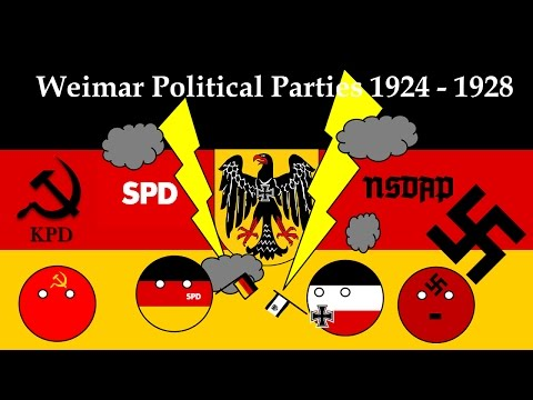 Weimar Political Parties 1924 -  1928