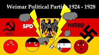 Weimar Political Parties 1924 -  1928