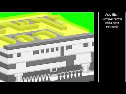 Semitracks: Intel Ivy Bridge 22nm FinFET Process Fabrication
