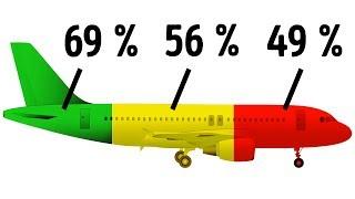 10 Choses que tu ne savais pas au sujet des agents de bord des avions