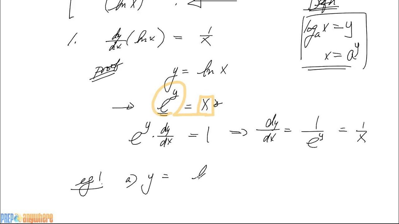 1 Introduction to Derivative of ln x with Examples - YouTube