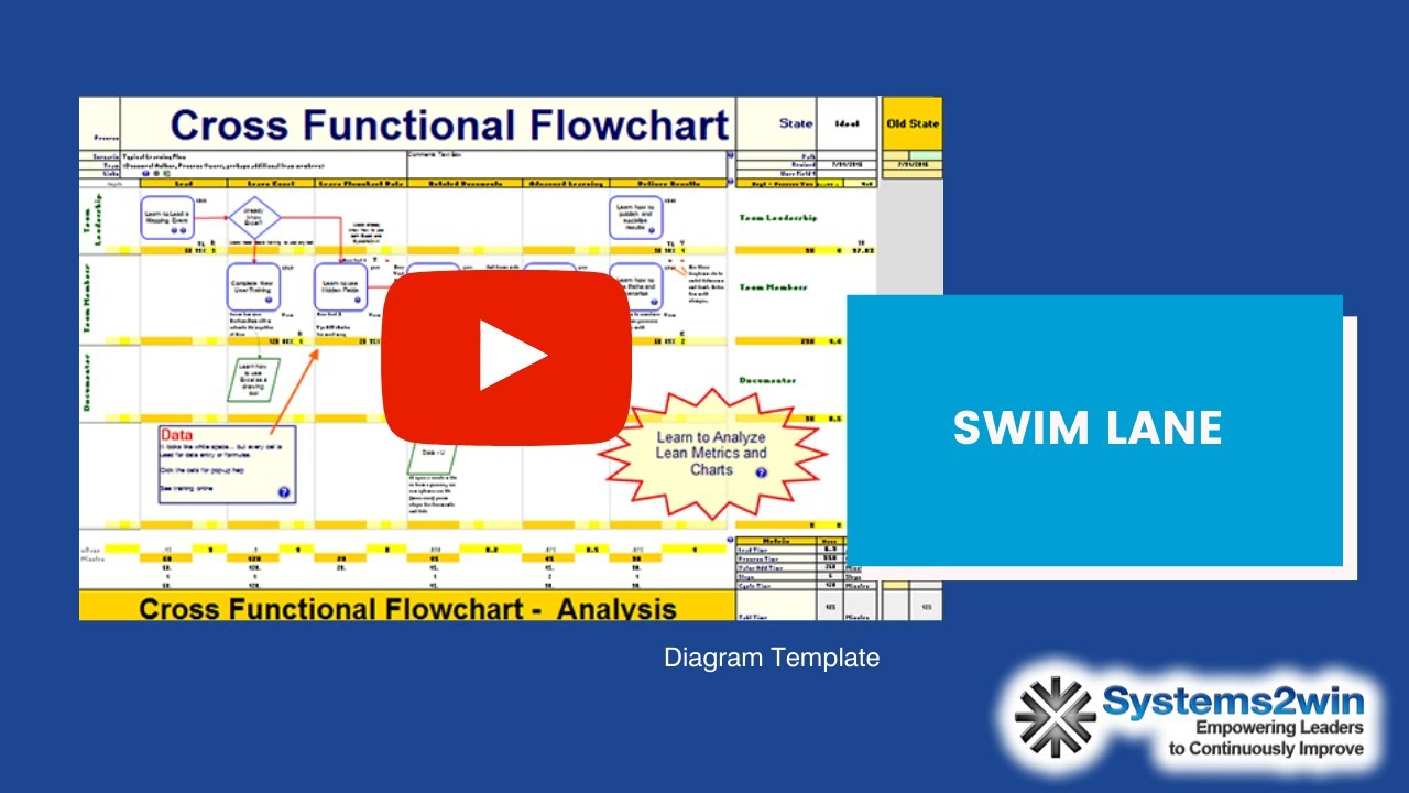 Excel Swimlane Template from i.ytimg.com