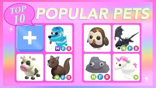 TOP 10 most POPULAR Pets in Adopt Me!