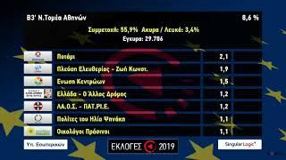 Οι κάρτες με τα πρώτα απότελεσματα των Ευρωεκλογών | Kontra Channel Hellas