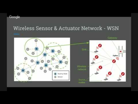 Evolution of Wireless-Sensor-Networks(WSN) to Internet-of-Things (IOT)