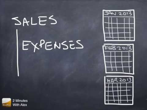 Income Statement Overview: Sales, Profit, Loss