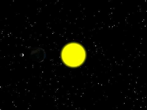 Sun, Earth, Moon animation