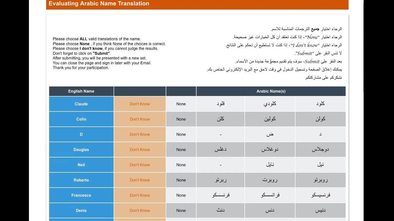 Arabic names translation evaluation youtube arabic names translation evaluation kristyandbryce Gallery