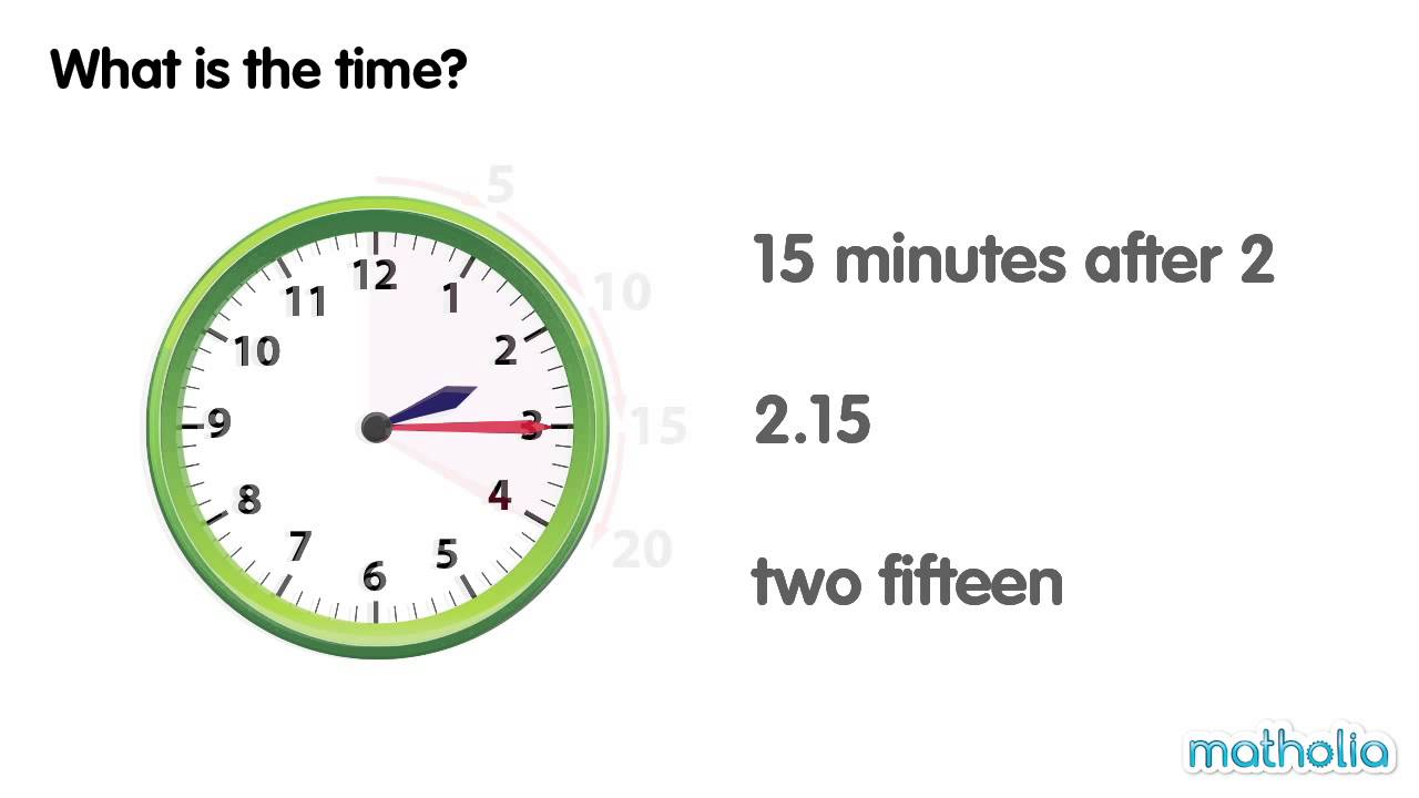 small resolution of Telling Time to 5-minute Intervals - YouTube