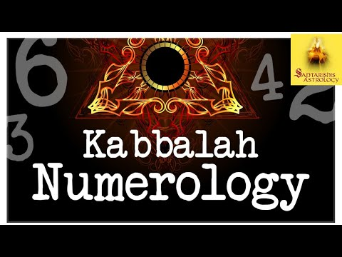 Kabbalah Numerology | A Rare Method to Decode Life Path | By Rahul Kaushik  [English Subtitles]