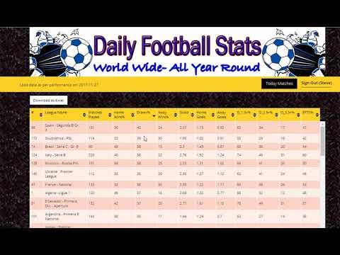 Daily Football Stats