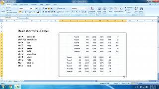 Excel for Beginners, Shortcuts tutorial in HINDI URDU  Keyboard tricks and Shortcuts 2017 HD