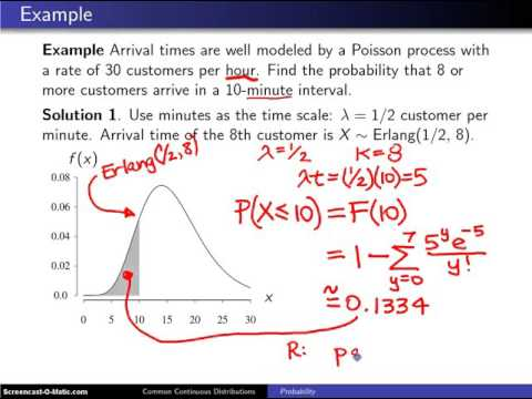 Gamma distribution -- Example 1