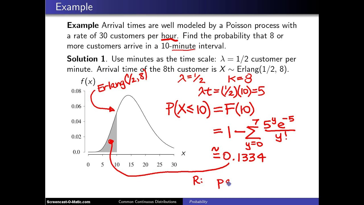 Gamma Distribution Example 1 Youtube