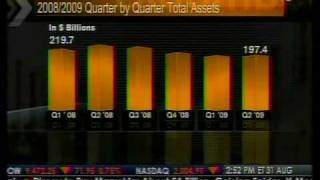 Special Report - Managed Futures Funds - Bloomberg
