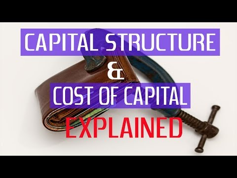 CAPITAL STRUCTURE AND COST OF CAPITAL EXPLAINED