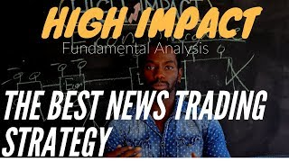 The Most Profitable Forex Trading Strategy | Forex News | Fundamental Analysis
