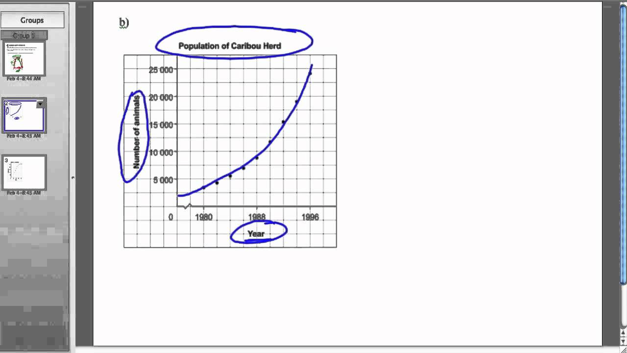 Drawing Lines Of Best Fit : Video lesson curve of best fit youtube