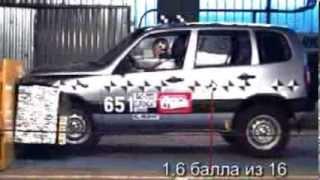 Краш тесты отечественных автомобилей. Chevrolet Niva