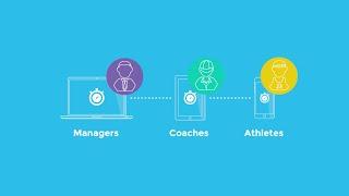 Sportlyzer Sports Team Management Software French Sub Les