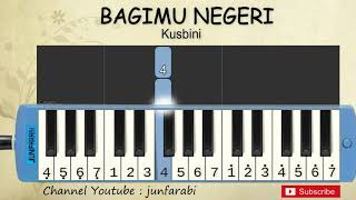 not pianika bagimu negeri - tutorial pianika